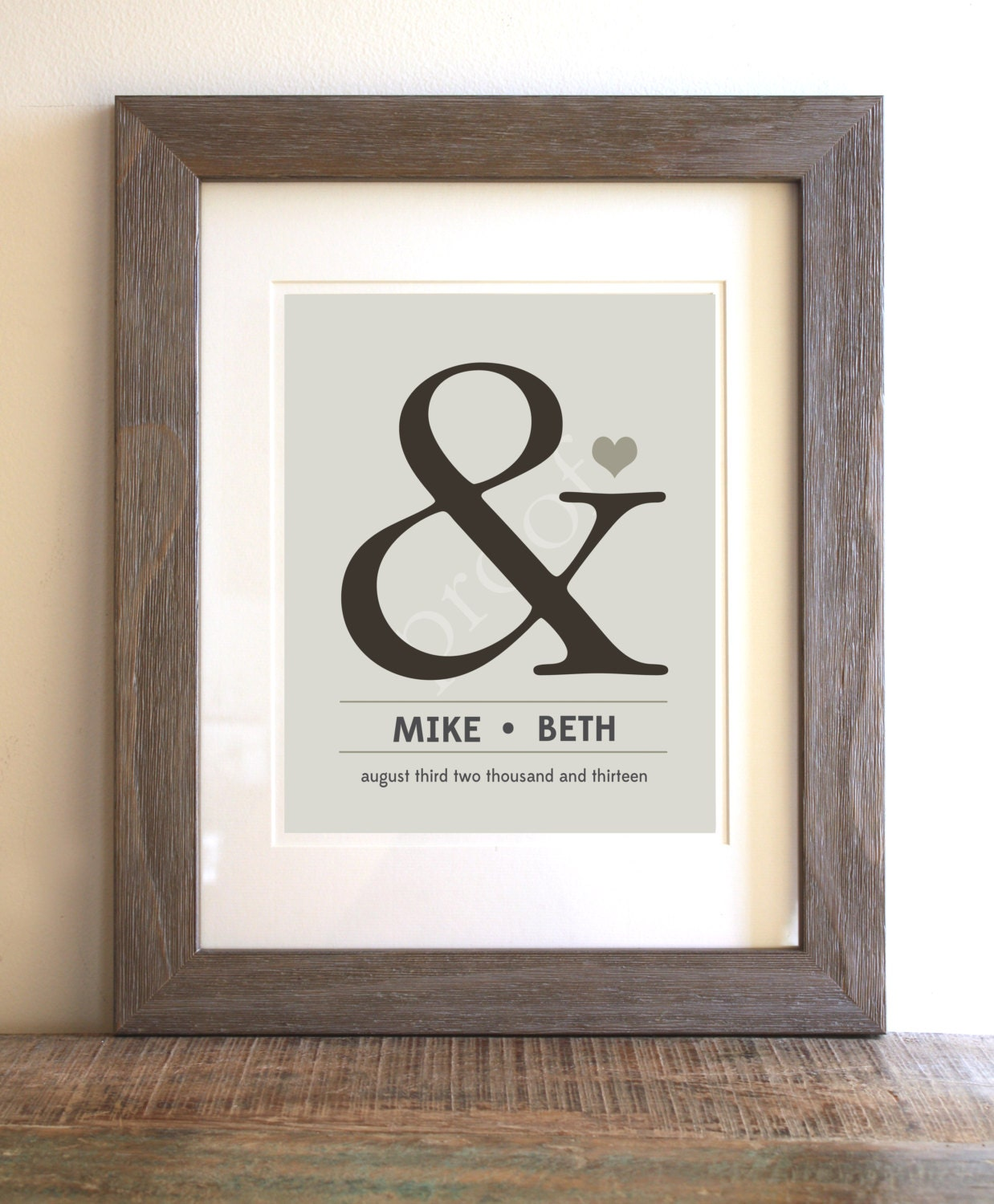 Wedding Gift Wall Art : Custom Wedding or Anniversary Gift Wall Art Home by colorarts