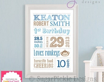 Personalized Nursery Decor Wall Art Birth Announcement - Baby Shower Gift - Keepsake - Subway Art Template - Subway Art, Birth Details