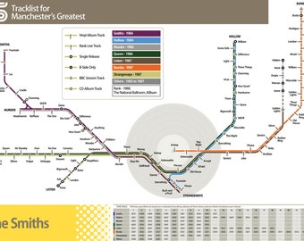 The Smiths Discography Transport Map Open Edition Poster