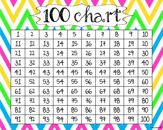 It is a graphic of Old Fashioned Printable 100's Chart