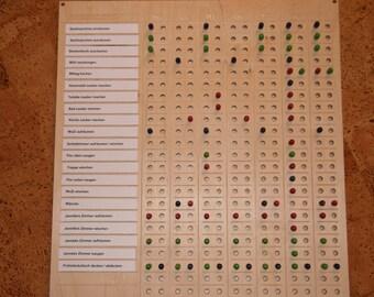 To Do Liste - Plan for Housework - Household planner
