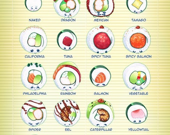 Kawaii Sushi Educational Material Art Print - Multiple Sizes Available - Know Your Roll