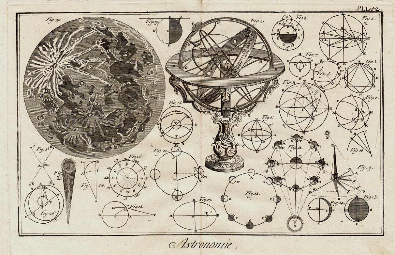 antique astronomy equipment - photo #11