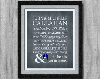 Personalized Anniversary Gift Our Love Story Gift for Husband or Wife Wedding Print Birds Custom Art The Best is Yet to Come