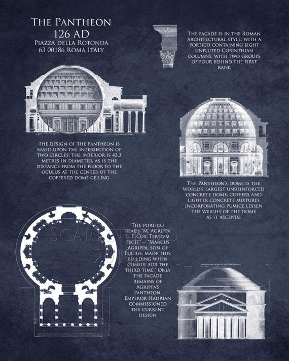 The pantheon blueprint art print roman architecture art roman architecture blueprints art malvernweather Choice Image