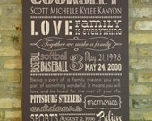 """Family Subway Art Canvas - 16""""x20"""", 18""""x24"""", 24""""x36"""" personalized color, size, text - wedding, anniversary, new home"""