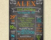 First Birthday Chalkboard Sign, Birthday Chalkboard Sign, Chalk Board Sign, Chalkboard Poster, Printable Chalkboard Sign, DIY, Printable