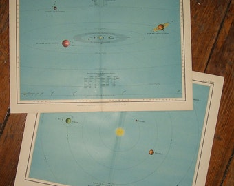 1908 two solar system charts original antique celestial astronomy prints
