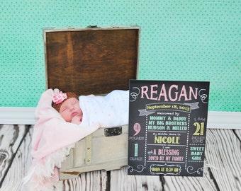 Newborn Chalkboard Photo Prop- High Resolution Digital File