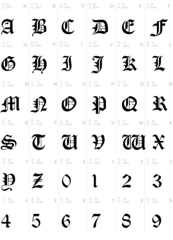 old english letterslaser cut lettersold london by windowviews