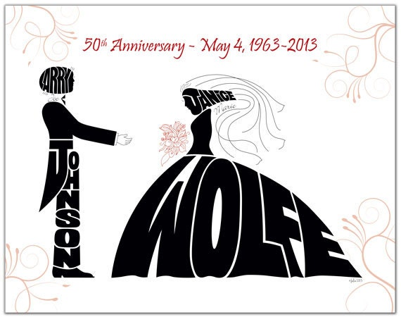 14 Year Wedding Anniversary Gift Ideas: Wedding Anniversary Gift 14 X 11 Personalized