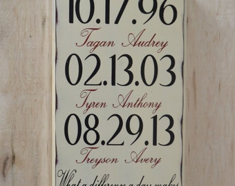 Important Dates, Custom Wood Sign, What a Difference a Day Makes, Special Dates, Anniversary Gift, Family Date Sign - Exmouth