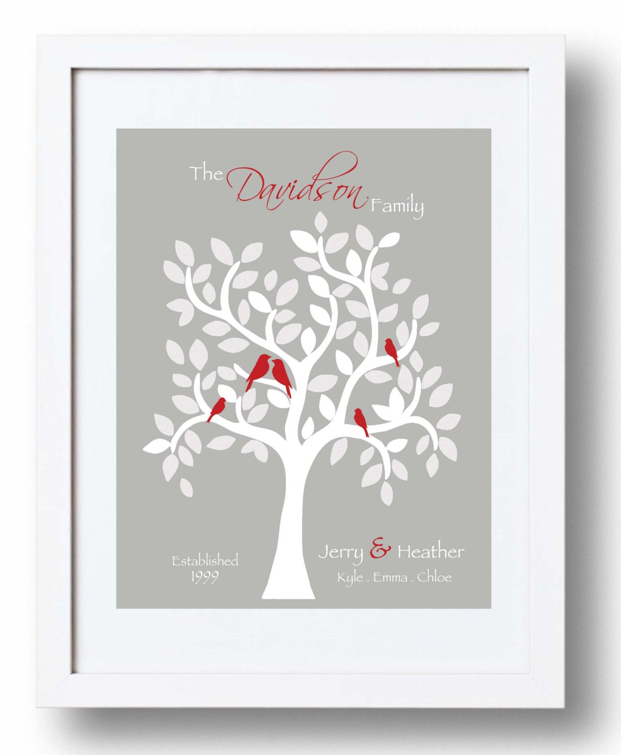 Personalized anniversary gift print family tree with names for Family tree gifts personalized