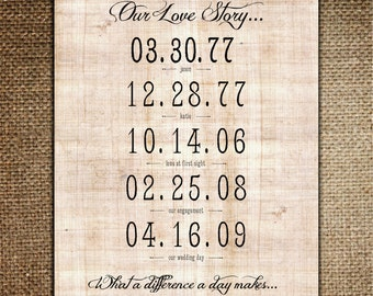 8x10 Family Special Dates - Custom Important Dates - What a Difference a Day Makes - Family Gift