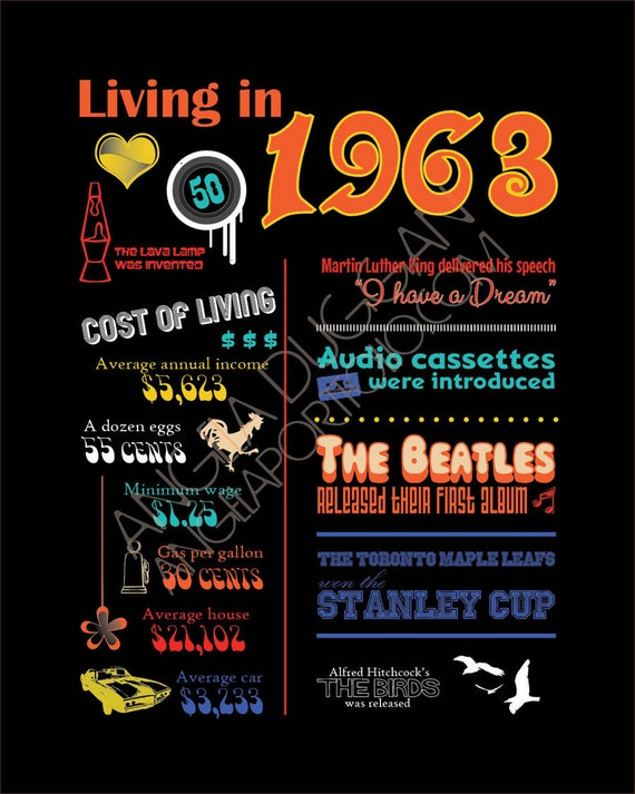 Items similar to Living In 1963 - 50th Birthday Poster on Etsy