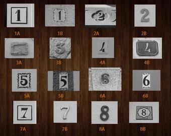 Date - Number Photos