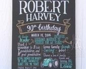 "16""x20"" canvas, The Original Favorite Things Poster™, adult birthday, chalkboard look, custom ink drawing"