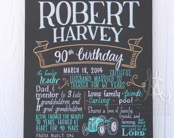 "16""x20"" canvas, The Original Favorite Things Poster™, adult birthday, chalkboard look, custom ink drawing"