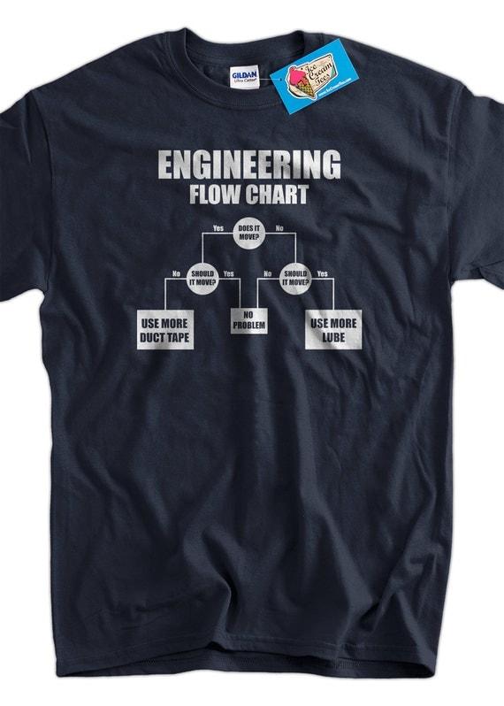 Funny math t shirt designs