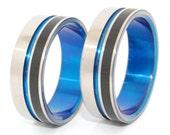 wedding rings, titanium rings, wood rings, mens rings, Titanium Wedding Bands, Eco-Friendly Wedding Rings, Wedding Rings - LOON