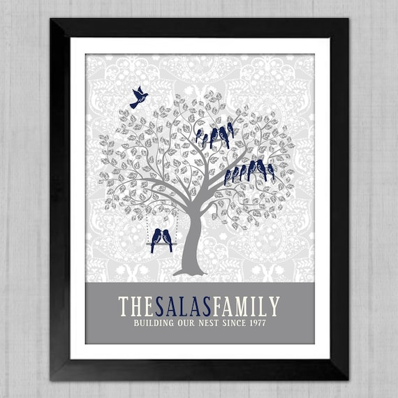 personalized family tree custom wall art christmas gift for. Black Bedroom Furniture Sets. Home Design Ideas