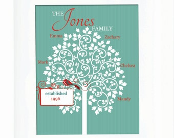 Blue, White and Red Personalized FamilyTree