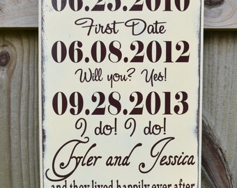 Wedding Sign, Personalized Wedding Gift, Engagement Gift, Anniversary Gift, Important Date Custom Wood Sign - I Do Family Sign