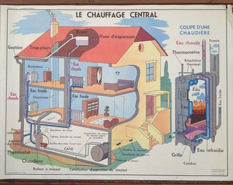Vintage French School Poster Heating & Electricity Two Sides LMDI 1950s-60s