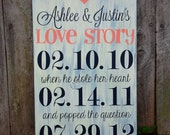 Personalized Wedding Sign-Important Date Sign-Art-Primitve-White