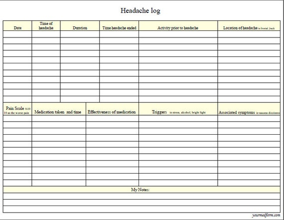 Fillable Digital Headache Log  Pdf Digital Health Forms