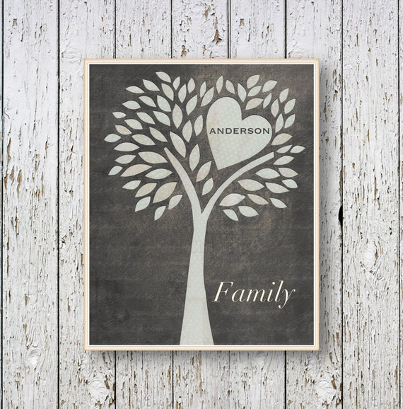 Names for wall decor : Family tree personalized with name wall art decor poster