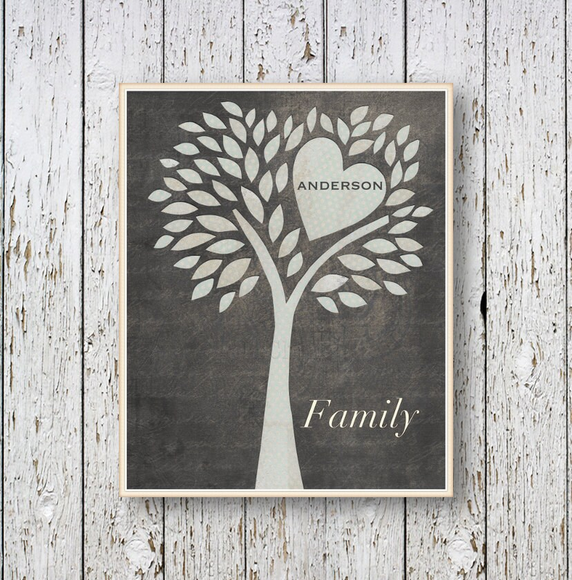 Personalized Wall Art Decor: Family Tree Personalized With Name Wall Art Decor Poster