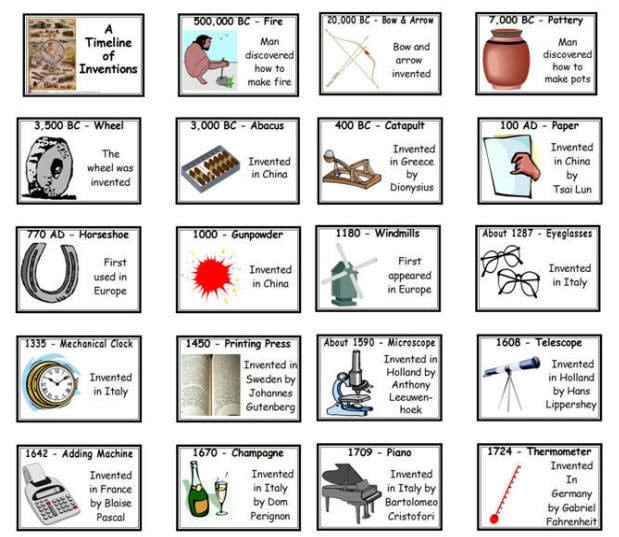 Inventions 39 Printable Timeline Flash Cards by ...