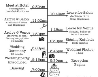 Wedding Party Timeline