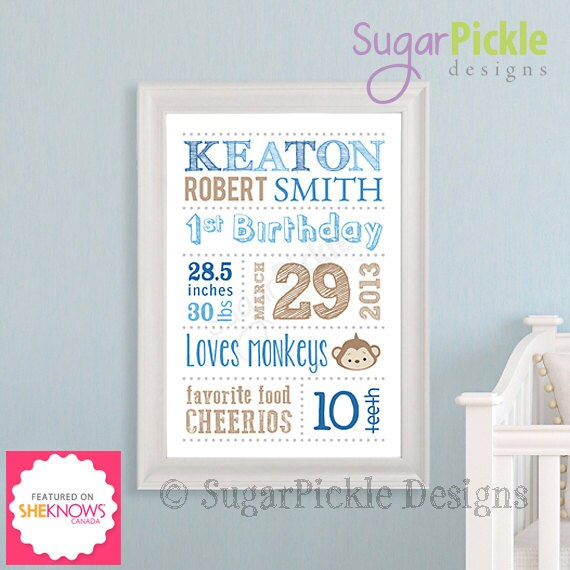 Baby Stats Nursery Art Birth Announcement Print – Personalized Birth Announcement
