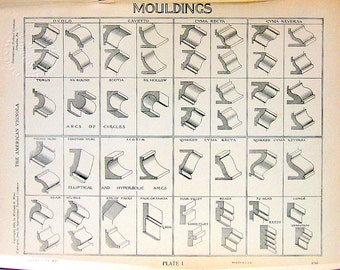 Architectural Drawings - Mouldings - 1904 Vintage Book Plate - American Vignola