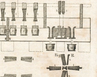 Antique Science Print - Oil Mill Machines - 1797 Encyclopaedia Britannica Engraving - Gift for Him - Plate XXXIX