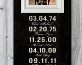 Personalized Special Dates Picture Frame with Family Name, Family Important Dates Picture Frame, Personalized Wedding Anniversary Gift