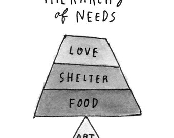 Hierarchy of Needs Postcard