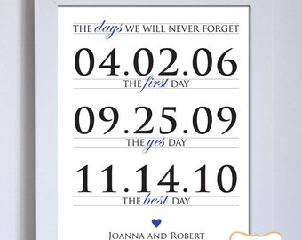 Printable Important Dates Wall Art - Digital, DIY - 8x10 - Wedding, Anniversary or Engagement Gift