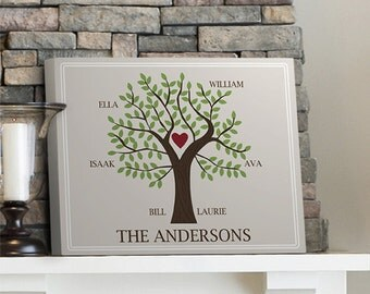 Personalized Family Tree Canvas Print (3 Different Designs)