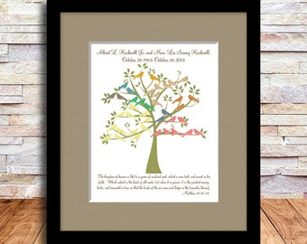Family Tree Personalized Sign, Love Birds. Family Gift, Parents Anniversary Gift, Grandparents Gift, Bible Verse