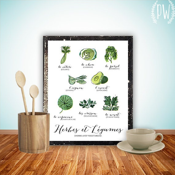 Items Similar To Kitchen Art Wall Decor Vintage Print Printable French Herbs Vegetables