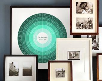 Custom Family Tree Digital Art Print, Pedigree, Personalized, Ancestry Chart, 5 Generation, 4 Generations, READ DESCRIPTION - Teal Ombre