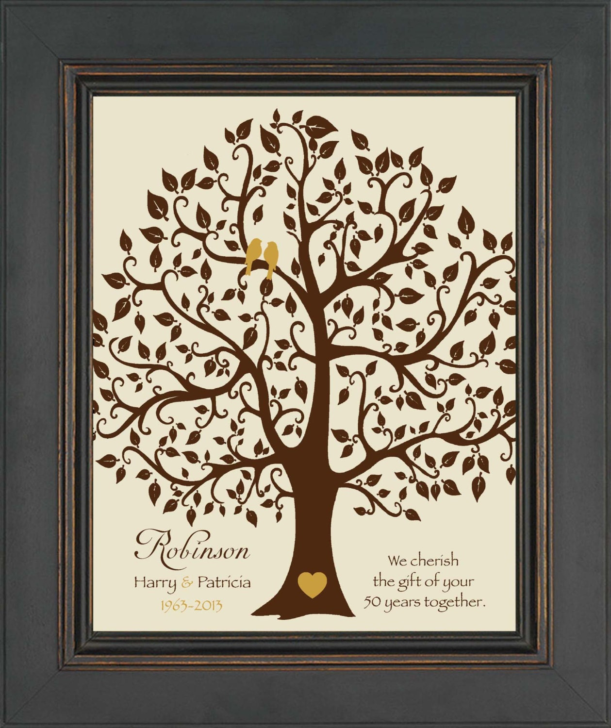 What Is The Traditional Wedding Anniversary Gifts: 50th Wedding Anniversary Gift Print Parents Anniversary Gift