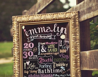 First Birthday Chalkboard Poster with Milestones. Digital Download 4 sizes available