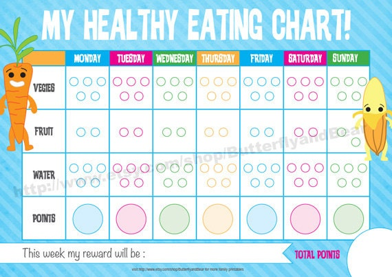 Healthy Eating Printable Chart