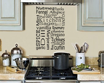 Popular items for kitchen wall decor on Etsy