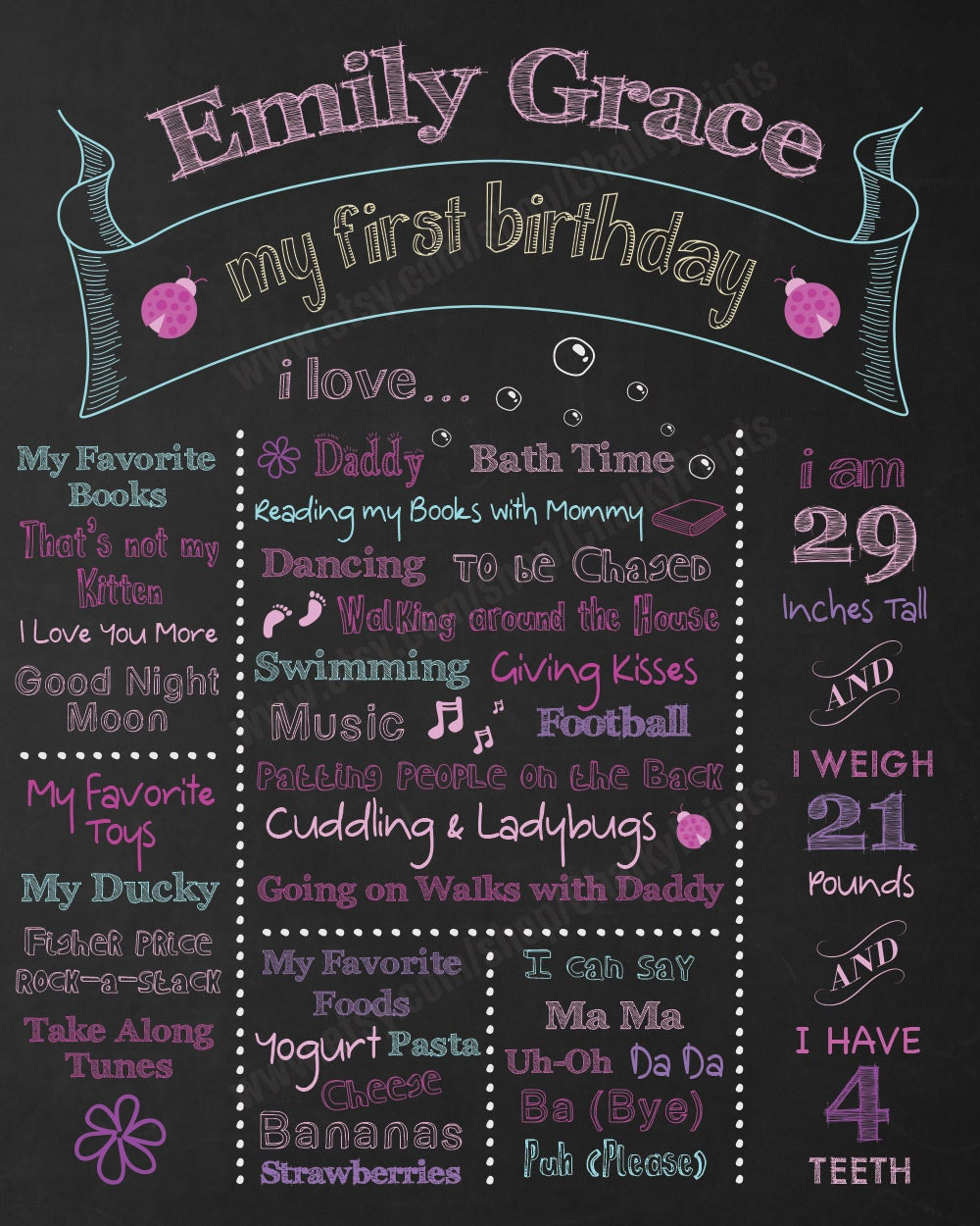 First birthday chalkboard sign personalized printable for First birthday board template