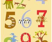 numbers nursery poster wall art